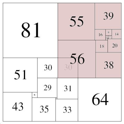 Compound Perfect Squared Square, Order 24: 175 T.H. Willcocks