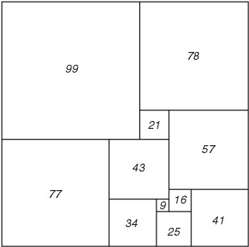 Figure 72; 177 x 176 Squared Rectangle